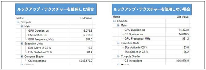 インテル® Graphics Performance Analyzer