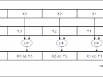 インテル® Atom™ プロセッサー・ベースのプラットフォーム上の Android* メディア・アプリケーションでインテル® SSE 命令を使用する利点