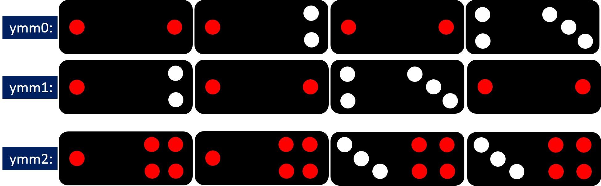 ベクトル加算の結果