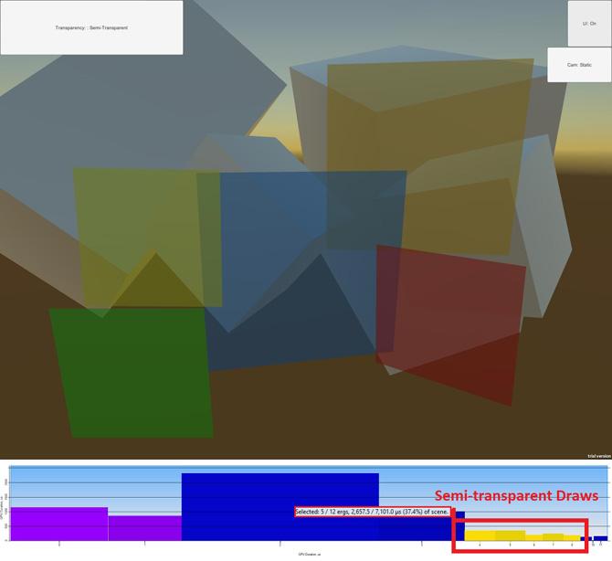 5 つの半透明平面と対応する GPA フレーム・キャプチャー。半透明オブジェクトは可視で、2,657.5 μs のシーンの 37.4% を占めています。