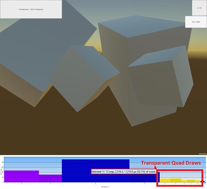 図 21 の 5 つの平面についてマテリアルのアルファ値を 0 に設定する。対応するインテル® GPA のフレーム・キャプチャーは、まだ描画コマンドが GPU 上で行われていることを示しています。これらの描画は、2,316.5μs のシーンの 32.1% を占めています。
