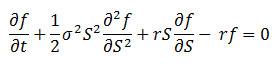 ケーススタディー: インテル® アドバンスト・ベクトル・エクステンションを使用したブラック-ショールズの計算