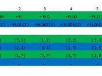 PAOS – パックド構造体配列
