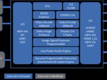 Android* 開発者向けラーニングシリーズ 2: インテルのモバイル・プロセッサー