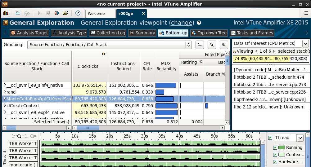 インテル® VTune™ Amplifier XE のソースビューは OpenCL* ソースファイルと関連付けることができないのか?