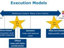 インテル® Xeon Phi™ コプロセッサー向けにインテル® MKL の利用モデルを選択する方法