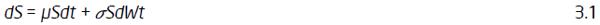 ケーススタディー: 段階的な最適化フレームワークを使用したモンテカルロ・ヨーロピアン・オプションの計算パフォーマンスの向上