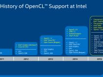 私の OpenCL* SDK はどこへ行ってしまったのか?
