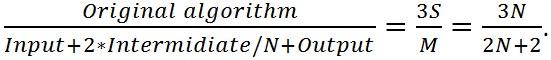 original algorithm formula
