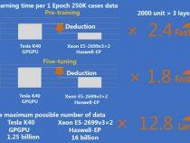 京都大学における GPU を超える CPU の優れたパフォーマンスの検証