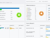 インテル® Advisor クックブック: GPU にオフロードするコード領域を特定して GPU の使用状況を可視化 (ベータ)