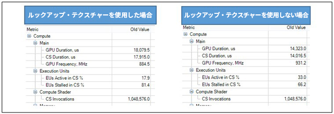 インテル® Graphics Performance Analyzer