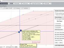 インテル® Advisor クックブック: ルーフラインでパフォーマンス改善を視覚化