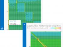 アプリケーション・パフォーマンス・スナップショット (APS) ユーザーガイド  Linux* 版