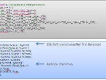 AVX-SSE 切り替えペナルティーを回避する