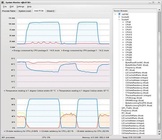 Linux* ksysguard 用プラグインのスクリーンショット