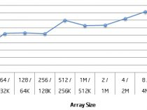 半精度浮動小数点の使用によるパフォーマンスの向上