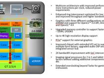 第 6 世代インテル® Core™ プロセッサー (開発コード名 Skylake) の概要