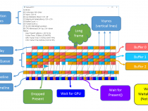 Direct3D* 12 フリップモデルのスワップチェーンのサンプル・アプリケーション