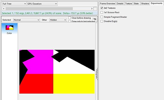 2x2 テクスチャーに置換することで描画呼び出しを 5.9% 高速化できることを示すテスト。[Details] タブのグラフィックス・パイプラインの個々のポイントで変更を確認できます。