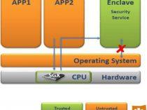 インテル® SGX 命令とデータ構造の概要
