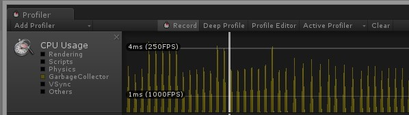 ガベージ・コレクション発生時の CPU 使用状況