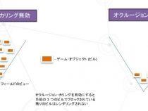 インテルの x86 プラットフォーム向け Unity* 最適化ガイド: パート 3