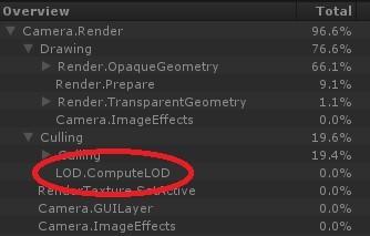 Unity* Profiler で LOD 使用状況を確認する
