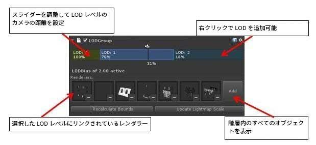 """ゲーム・オブジェクトに LOD コンポーネントを追加するには、[Component (コンポーネント)] > [Rendering (レンダリング)] > [LOD Group (LOD グループ)] をクリックする"""" src=""""https://www.isus.jp/wp-content/uploads/642_unity-optimization-guide-android-p3-figure-29.jpg"""" title=""""ゲーム・オブジェクトに LOD コンポーネントを追加するには、[Component (コンポーネント)] > [Rendering (レンダリング)] > [LOD Group (LOD グループ)] をクリックする"""" /><br /> <strong>図 29. </strong> ゲーム・オブジェクトに LOD コンポーネントを追加するには、[Component (コンポーネント)] > [Rendering (レンダリング)] > [LOD Group (LOD グループ)] をクリックする</p>  <p><img alt="""