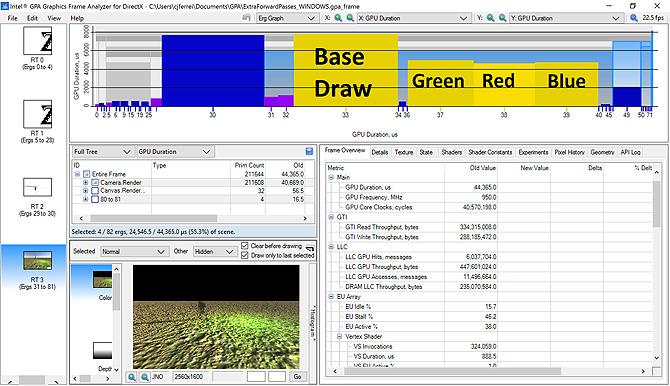 インテル® GPA のスクリーンショット。この床を描画するために必要な 4 つの描画呼び出しが GPU 時間の 55.3% を占めている。