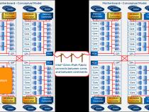 NUMA ハードウェアによるパフォーマンスの向上