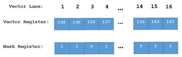配列内のピクセル値 (滑らかなイメージ)