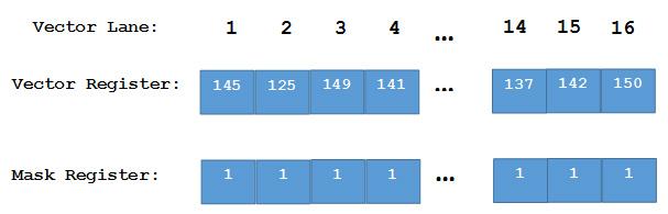 配列内のピクセル値 (鮮明なイメージ)