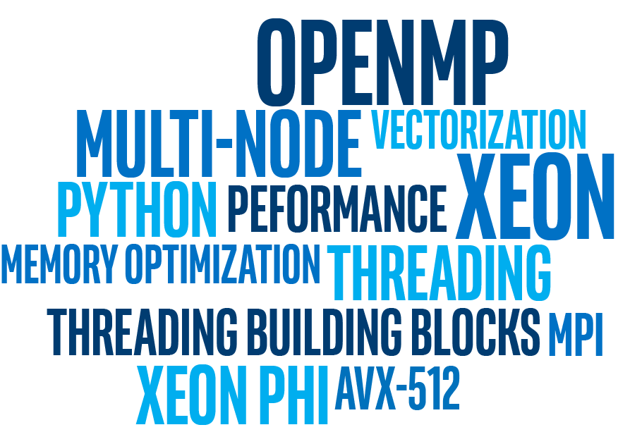 Intel Parallel Studio XE wordcloud