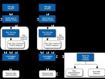 インテル® Advisor ユーザー向けベクトル化リソース