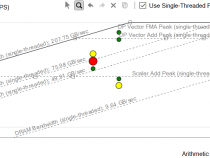 インテル® Advisor ユーザー向けルーフライン・リソース