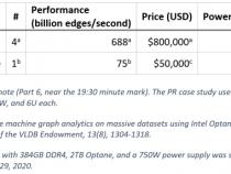 PageRank の計算に $800,000 も費やす必要はありません