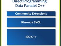 インテルのサンプルを使用して DPC++ を開始する