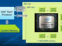 インテル® Xeon Phi™ コプロセッサー – アーキテクチャー