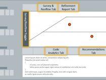 インテル® Advisor クックブック: ボトルネックの繰り返しを特定: キャッシュを考慮したルーフライン