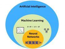 AI に対するニーズの高まりに対応する