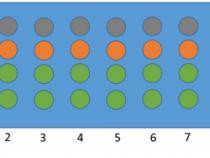 クロックティック vs. パイプライン・スロット・ベースのメトリック