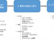 インテル® VTune™ プロファイラー導入ガイド
