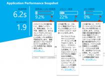 Application Performance Snapshot クイックスタート (プレビュー機能)