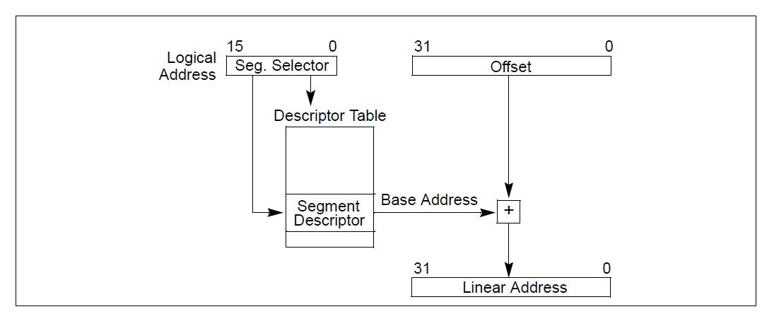 JTAG によるインテル® Atom™ プロセッサー・ベースの Android* OS のデバッグ