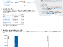 インテル® VTune™ Amplifier 日本語版 (iSUS 翻訳版) のお申し込み