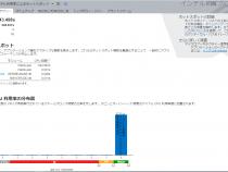 インテル® VTune™ プロファイラー 2020 日本語版 (iSUS 翻訳版) のお申し込み