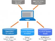 OpenVINO™ ツールキットを使用してインテル® System Studio の Python* プロジェクトを作成する