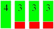 マルチスレッド開発ガイド: 1.2 ループの最適化によるデータの並列パフォーマンスの強化