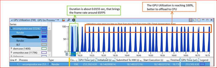 GPU 解析結果